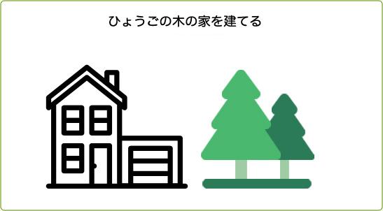 ひょうごの木の家を建てる利率0.8%